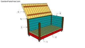 Plans For Building Toy Box by Toy Box Plans Free Free Garden Plans How To Build Garden Projects