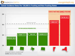 cancer graph infographics graphs net infographic cancer incidence rates in fracking and non fracking