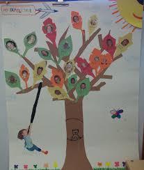 mrs farrand s classroom family tree project