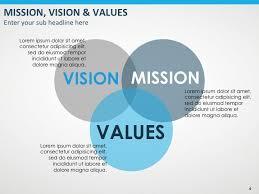 13 best mission vision values design images on pinterest mission