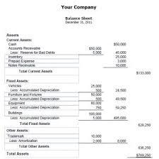 56 best document business images on pinterest cash flow