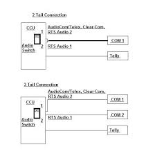 sony ccu intercom wiring diagram sony wiring diagrams