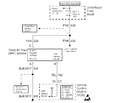 1998 chevy 5 7 wiring diagram volvo 5 7 wiring diagram ford 5 0