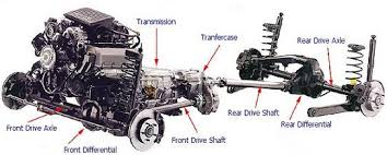 all wheel drive drivelines four wheel drive all wheel drive traction