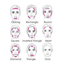 highlight and contour tricks for different face shapes after all