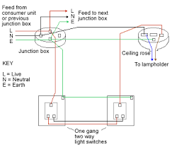 Wiring A Ceiling Light Uk Two Way Light Switch Method 1