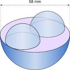 kugeloberfl che berechnen kugel oberfläche und inhalt berechnen forum mathematik