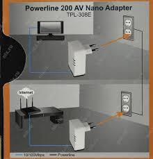 tpl 308e2k адаптер powerline plc адаптер trendnet tpl 308e2k купить