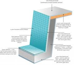 swimming pool structural design new pool detail interesting