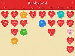 birthday board birthday board anniversary calendar reminder for