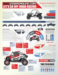 let u0027s break down what u0027cheap u0027 off road racing really costs