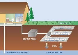 vasche imof vasche imhoff materiali per edilizia sistema depurazione vasca