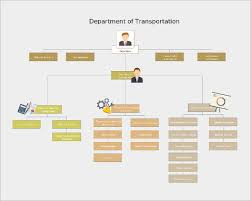 download organizational chart template powerpoint gavea info