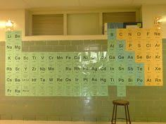 periodic table large size printable periodic tables pdf periodic table wallpaper with black
