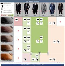 the suit versatility matrix what goes with what for every