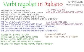 unilang u2022 italian for beginners