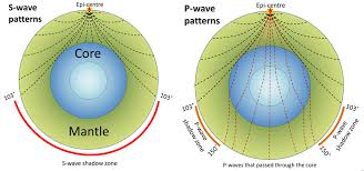 what type of seismic waves travel through earth images 9 1 understanding earth through seismology physical geology png