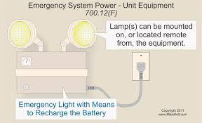 Best Emergency Lighting Power Equipment F16 On Stylish Image