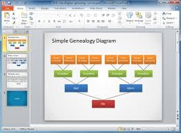 org chart ppt template different types of organizational