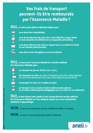 bureau carte assurance maladie vous venez en consultation chu dijon bourgogne