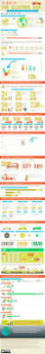 nissan finance voluntary repossession car infographics the impact of the electric vehicle picture