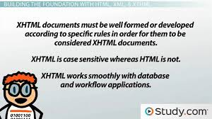 web page design and programming languages html xhtml xml css
