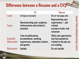 cover letter vs resume creative writing tasks year 9 amazing