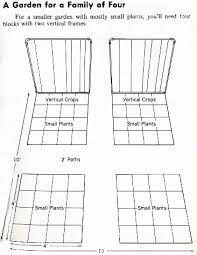 Square Foot Garden Layout Ideas Square Foot Gardening Raised Bed Gardening Container Gardening