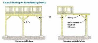 How To Attach A Pergola To A Deck by Ledgers On Challenging Walls Professional Deck Builder