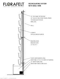 Wall Gardening System by Florafelt Vertical Garden Guide Povrtarstvo Pinterest Garden