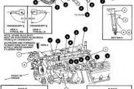diagram for spark plug wires wiring diagram