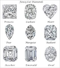diamond ring cuts which diamond cut shape is the right one for you