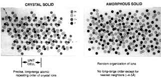 11 7 amorphous solids ms smith