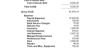 Excel Profit And Loss Template Free Profit Loss Statement Template Excel Profit And Loss Statement