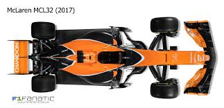 vehicle top view compare the new 2017 mclaren with last year u0027s model u2013 f1 fanatic