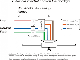 hunter ceiling fan light wiring diagram intended for how to