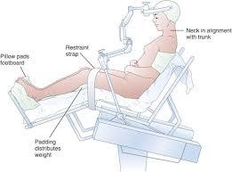 Backpack Cooler Beach Chair Lovely Beach Chair Position Surgery 30 For Your Beach Chair