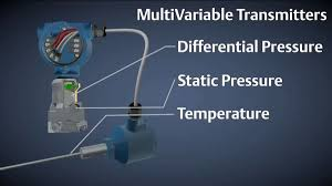 about multivariable measurement