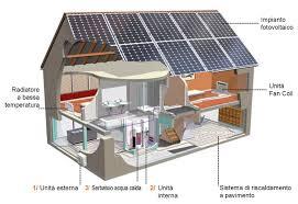 pompa di calore interna integrando fotovoltaico e pompa di calore 礙 possibile ottenere