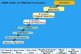 Wind Chill Table Climate Prediction Center Forecasts U0026 Outlook Maps Graphs And