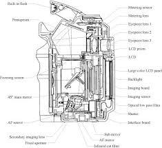 canon eos d30 digital slr digital camera review internal design