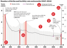 One Of The Biggest Controversies In Reproductive Medicine - the true cost of fertility treatment in japan the japan times
