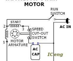 induction motor wiring