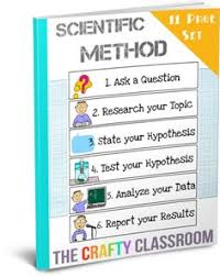 complete lesson plans for each day of your year for grades