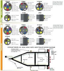 trailer wiring diagram 7 way with break away trailer wiring
