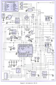 rover wiring diagrams wiring diagram fuel injection ecu range