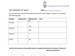 gcse chemistry 2016 aqa worksheet bundle by professor bunsen