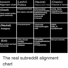 Alignment Chart Meme - subreddit alignment chart politics lawful neutral chaotic