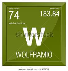 Periodic Table Tungsten Periodic Table Element Tungsten Stock Vector 467717723 Shutterstock