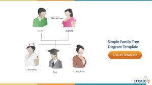 family tree diagram templates by creately